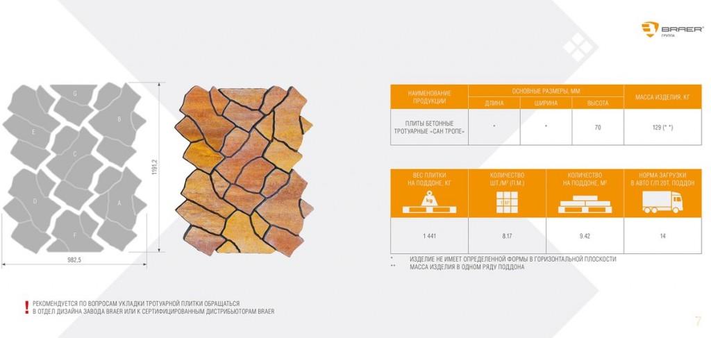 схема раскладки и пример