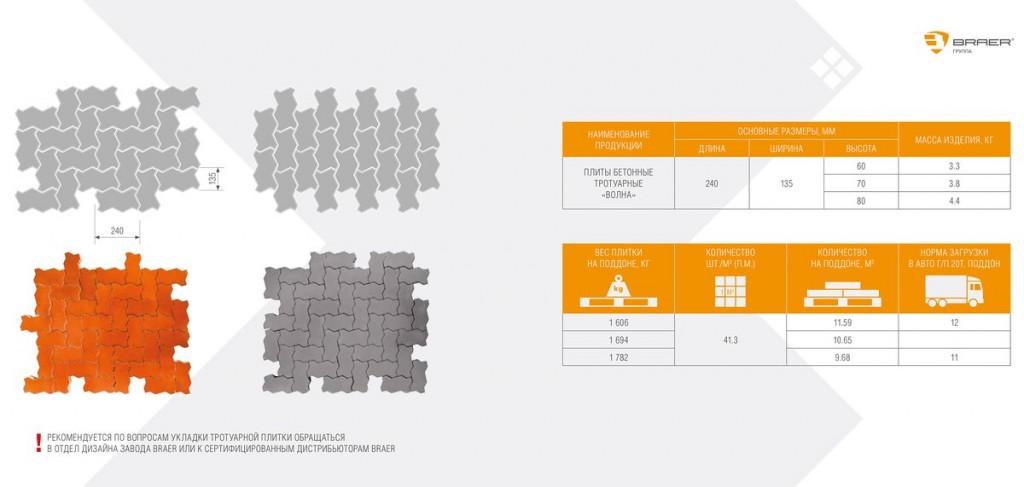 Схема раскладки и Параметры